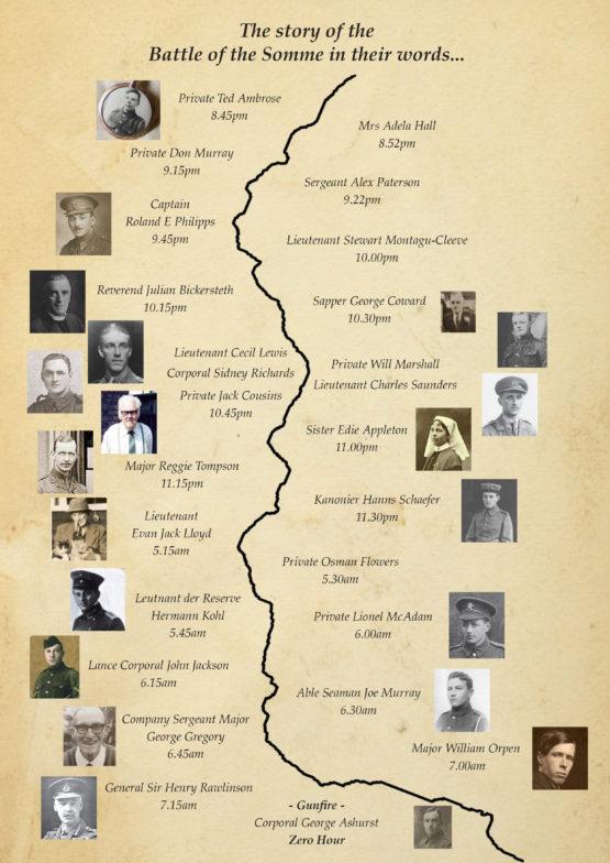 somme-100-vigil-timeline copy